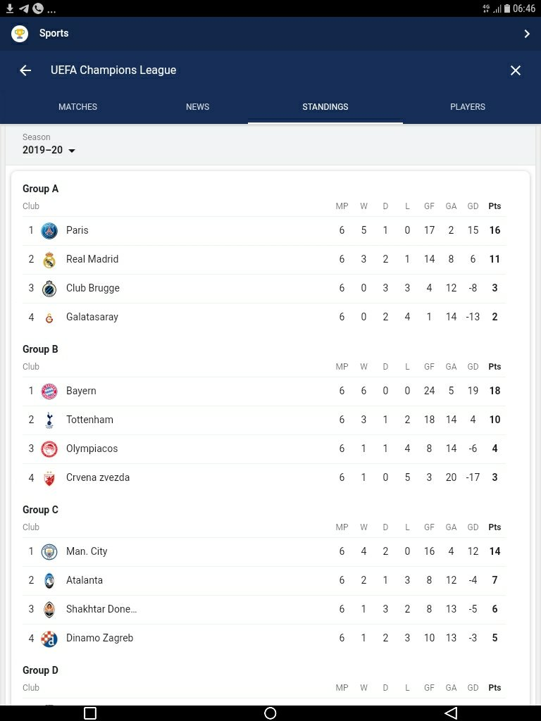 2019/20 Championship table: live final season standings, promotion and relegation